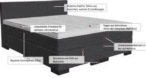 aufbau eines bettes was ist ein boxspringbett aufbau wirkung vorteile