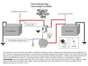 diagram of the wiring dual battery setup of free printable wiring diagrams