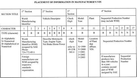 Vin Number Location On Golf Cart, Vin, Free Engine Image
