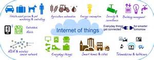 Smart Home Devices internet of things applications areas iot applications