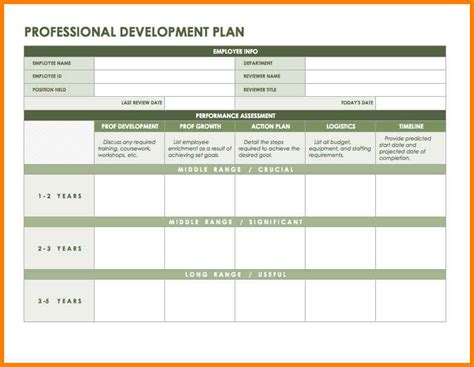 Employee Development Plan Template Excel