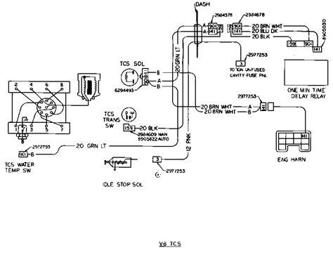 unknown wire  engine bulkhead connector   present chevrolet gmc truck message