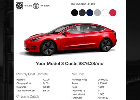monthly cost of a tesla model 3 will cost 900 month suggests survey data aero wheels surprisingly popular