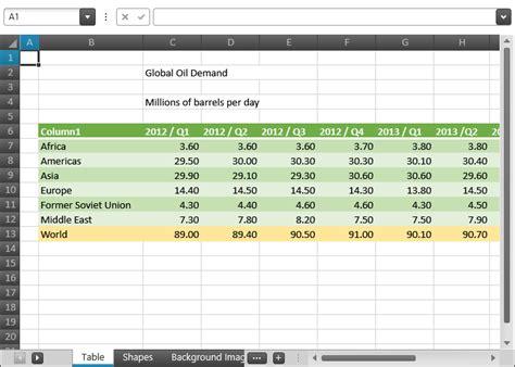 Data Spreadsheet by Loading Data Spreadsheet Wpf
