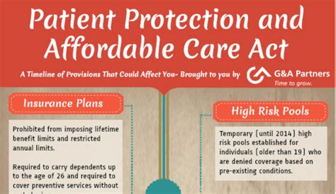 Affordable Care Act Essay by Patient Protection And Affordable Care Act Pros And Cons Hrfnd