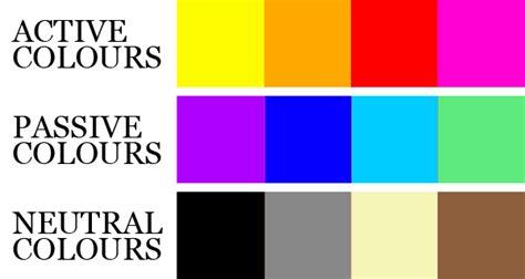 Bedroom Colour Interior Design Colours Tips 1 What Do Colours Mean