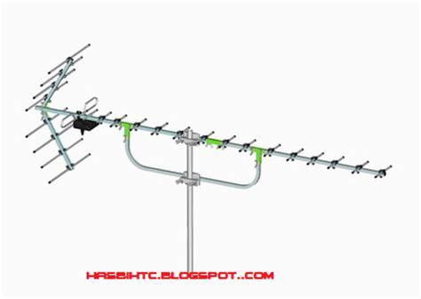 membuat antena tv dari plat nomor cara merakit antena tv uhf sederhana hasbi htc