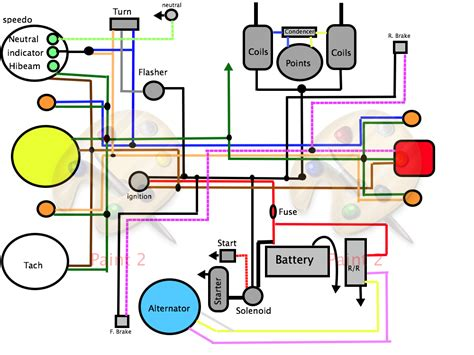 puch wiring diagrams for motorcycles wiring diagram manual