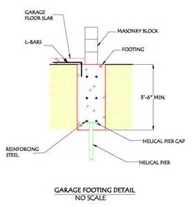 garage foundation design helical pier distributions llc foundation support and repair