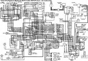 wiring diagram for harley davidson golf cart wiring wiring diagram harley davidson golf cart images collection on wiring diagram for harley davidson golf cart