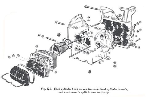 exploded view    hp motor bus  beetle motor      peripherals