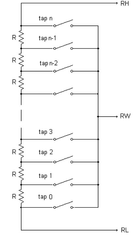 resistor array switch get precision performance from a digitally controlled potentiometer dcp edn