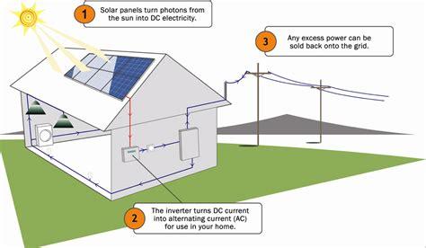 santa solar energy systems allterra solar