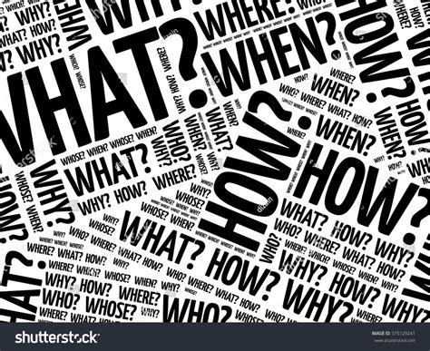 words pattern background question words background business concept word cloud
