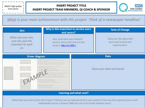quality improvement report template quality improvement report template iranport pw