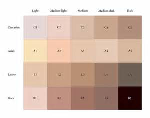 skin color chart fairfax cryobank donor skin tone