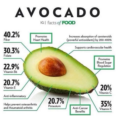 healthy fats nutrition facts 52 best facts images on facts