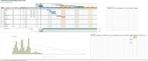 Google Sheets Gantt Chart Templates Smartsheet Gantt Chart Sheets Template