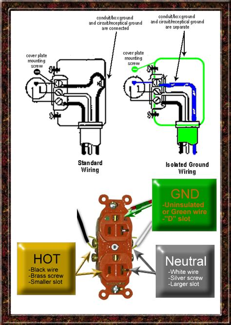 isolated ground receptacle wiring diagram get wiring