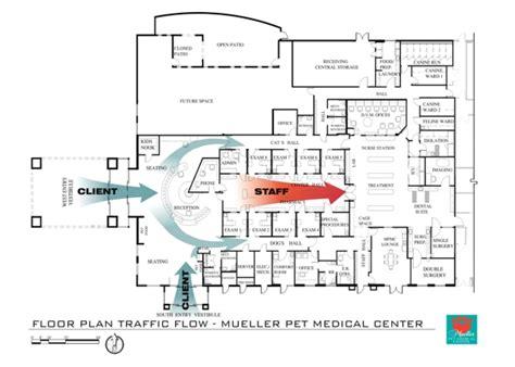 medical center floor plan floor plan traffic flow building a vet practice