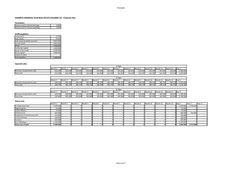 Free Financial Plan Template Excel And Pdf Download For Business Plan Llc Business Plan Template