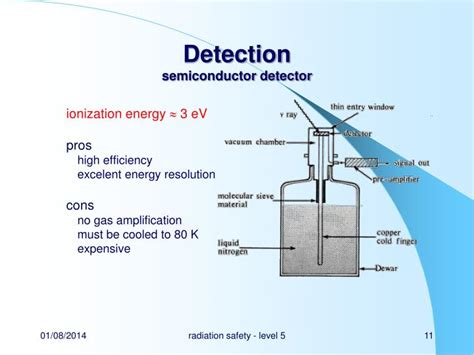 germanium diode radiation germanium diode radiation detector 28 images gamma spectroscopy and detectors mn safe nukwik