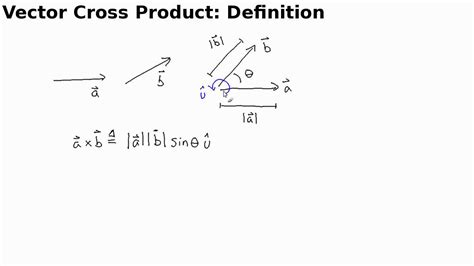 product definition of product by the free dictionary 11 4 vector cross product definition youtube