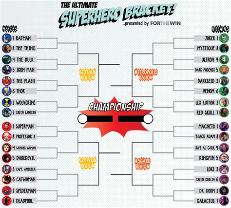 funniest ncaa tournament bracket names ncaa bracket names funny 2014 newhairstylesformen2014 com