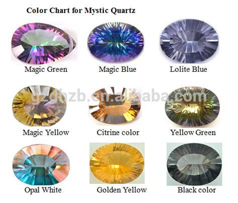 Yellow Quartz Cutting magic green color mystic quartz concave cut