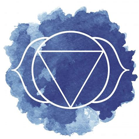 discover  meaning   original  eye chakra