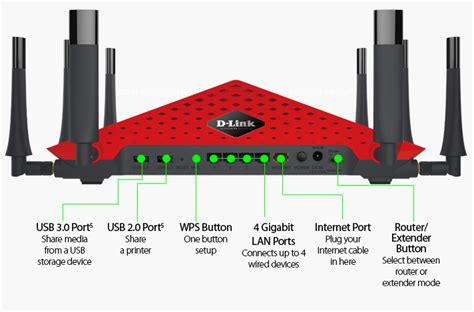 Dlink Dir895l Ac5300 Mumimo Ultra Triband Wifi Router T1310 d link ac5300 ultra wi fi router review not just for