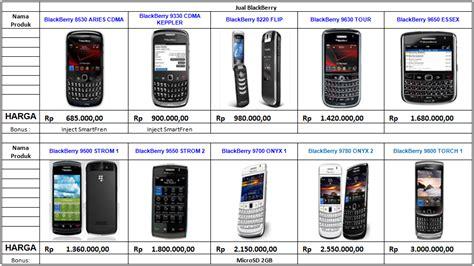 daftar harga blackberry januari 2015 harga samsung galaxy s5 mini terbaru maret 2015 dan