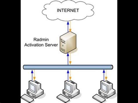 membuat web server sendiri menggunakan speedy cara membuat web server menggunakan speedy kaskus