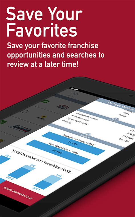 best franchise to buy franchises to buy android apps on play