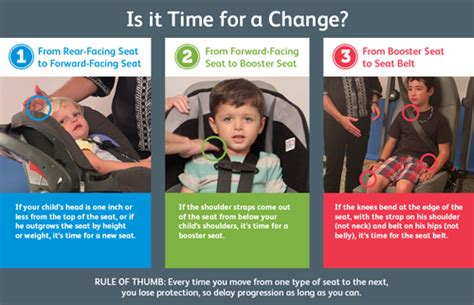 correct car seat for 2 year buckle up keeping your safe in the car safe