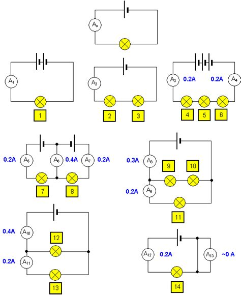 pengganti transistor gacun current electricity circuits maggie s 28 images physick electric current current