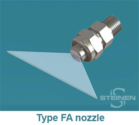 flat fan nozzle spray pattern flat spray nozzles steinen