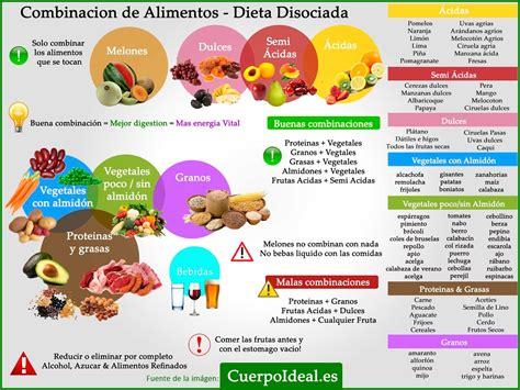 dieta disociada tabla de alimentos tabla de alimentos de la dieta disociada 191 qu 233 es la