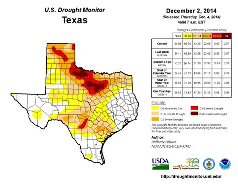 current texas drought map dec 2014 water indicators