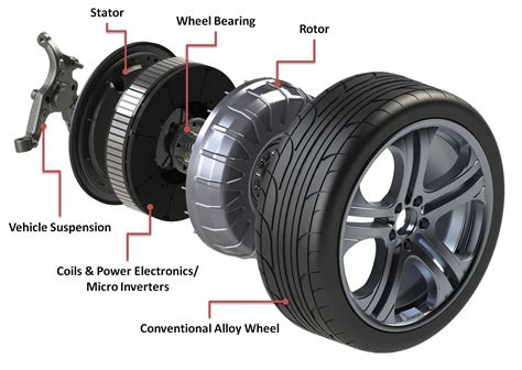 diagram of car wheel parts in wheel electric motor rolling out in 2014 industry tap