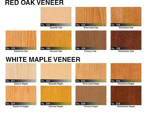colors of wood furniture download wood furniture colors monstermathclub com