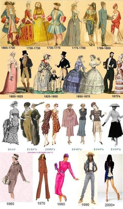 2a62b80668aed8512dac9b7c26232754 jpg 414 215 700 pixels fashion timelines through the ages