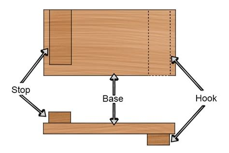 parts of a bench what are the parts of a bench hook