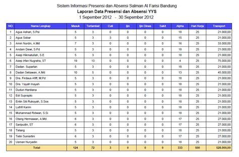 format laporan absensi pegawai sistem informasi presensi absensi presisi berbasis web