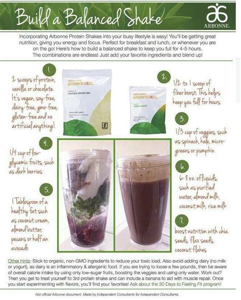 How Many Calories Do You Eat On Arbonne Detox by 1000 Ideas About Arbonne Protein On Arbonne