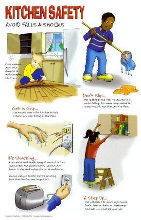 Kitchen Safety kitchen safety manalidas789