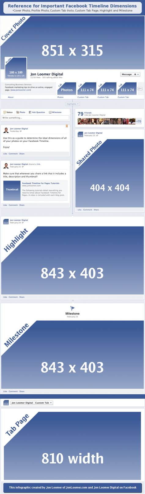 getting creative with your facebook fan page timeline