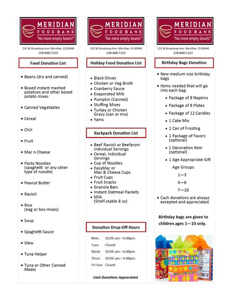 food donation lists meridian food bank