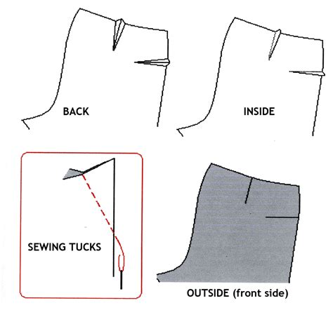 pattern making men s pants sewing men s pants with simple fly fashion freaks