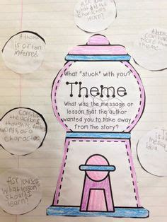 5 themes of reading reader s and writer s workshop on pinterest reading